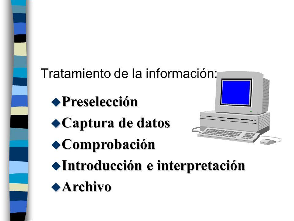 Introducción e interpretación Archivo