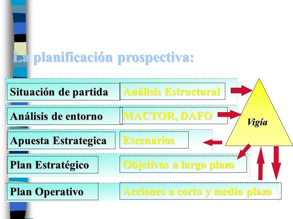 La planificación prospectiva: