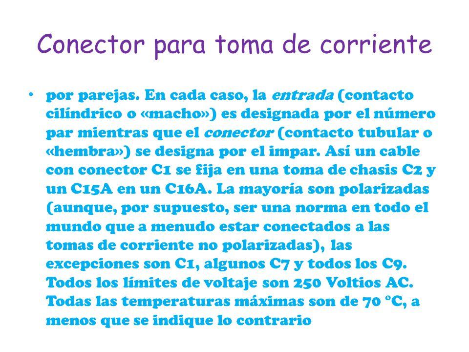 Conector para toma de corriente