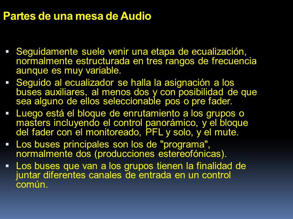 Partes de una mesa de Audio