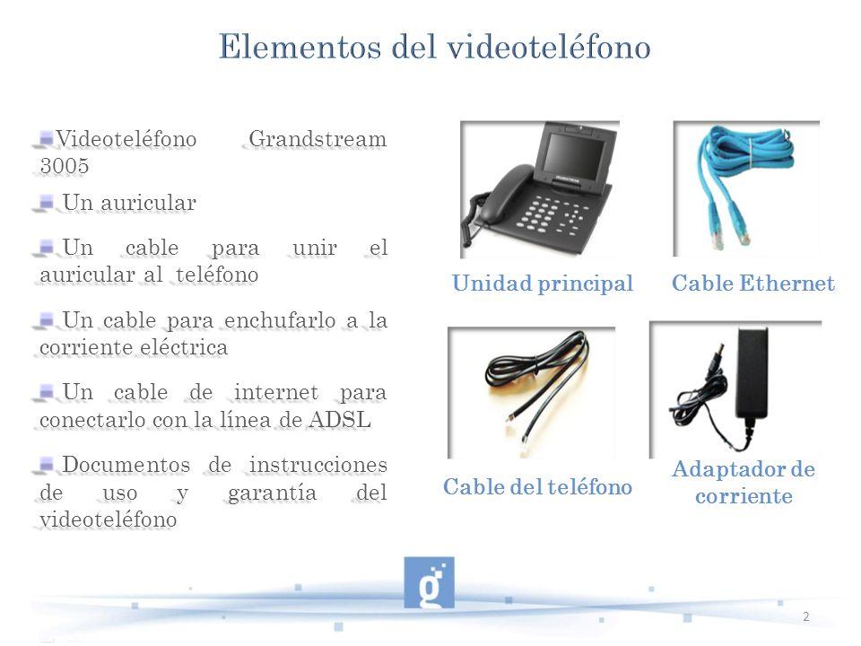 Elementos del videoteléfono