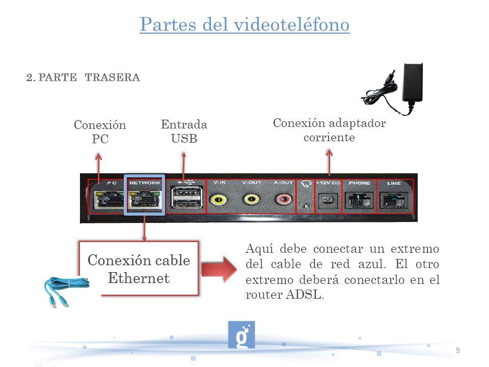 Partes del videoteléfono