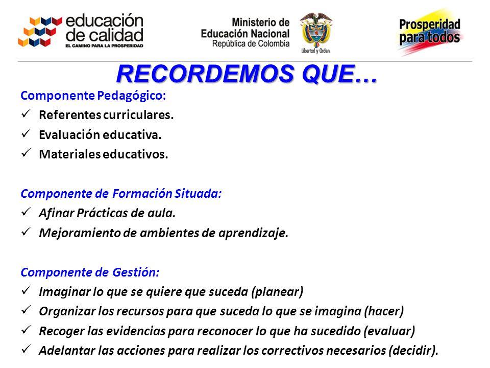 RECORDEMOS QUE… Componente Pedagógico: Referentes curriculares.