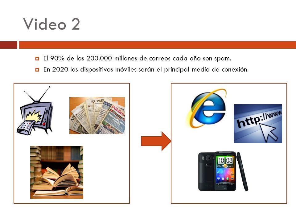 Video 2 El 90% de los 200.000 millones de correos cada año son spam.