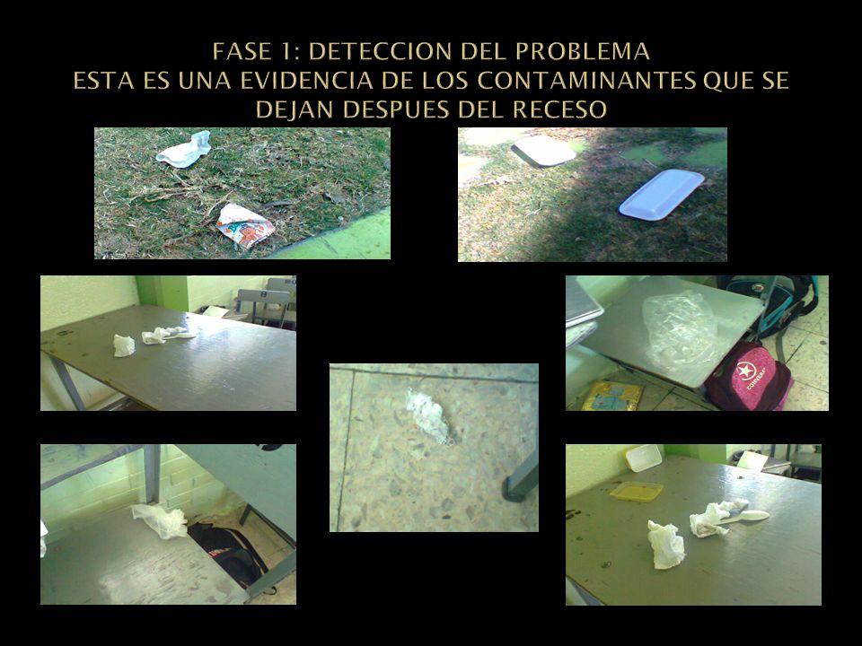 FASE 1: DETECCION DEL PROBLEMA ESTA ES UNA EVIDENCIA DE LOS CONTAMINANTES QUE SE DEJAN DESPUES DEL RECESO
