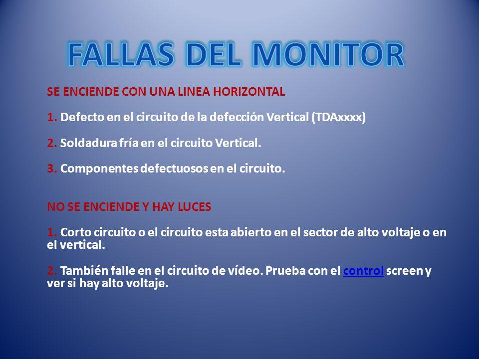FALLAS DEL MONITOR