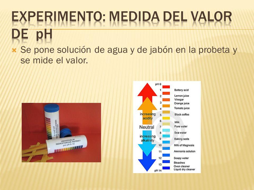 Experimento: MEDIDA DEL VALOR de pH