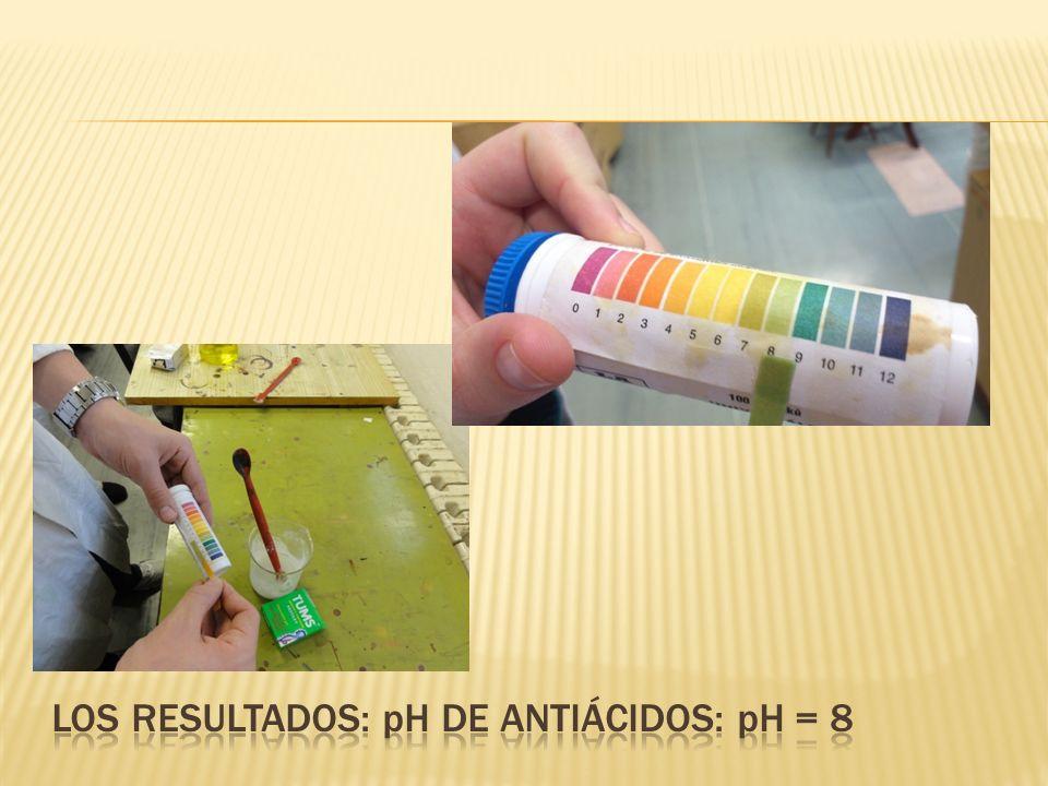 Los resultados: pH de antiácidos: pH = 8