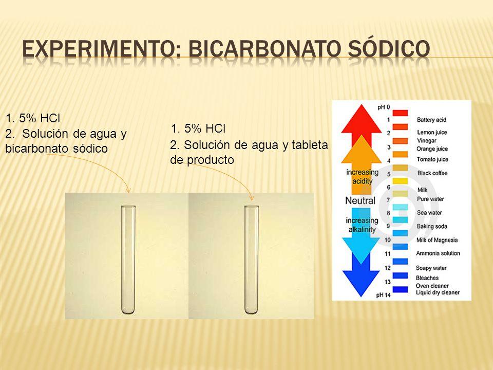 Experimento: bicarbonato sódico