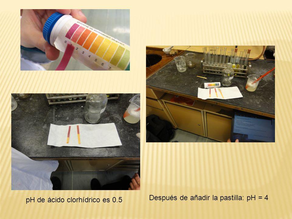Después de añadir la pastilla: pH = 4