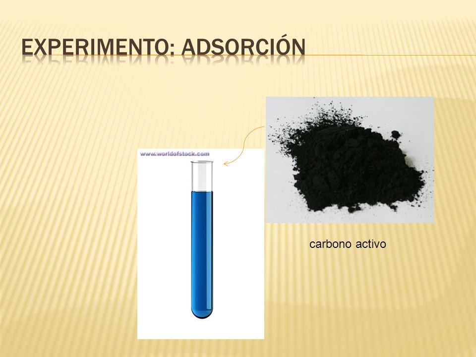 ExperimentO: Adsorción