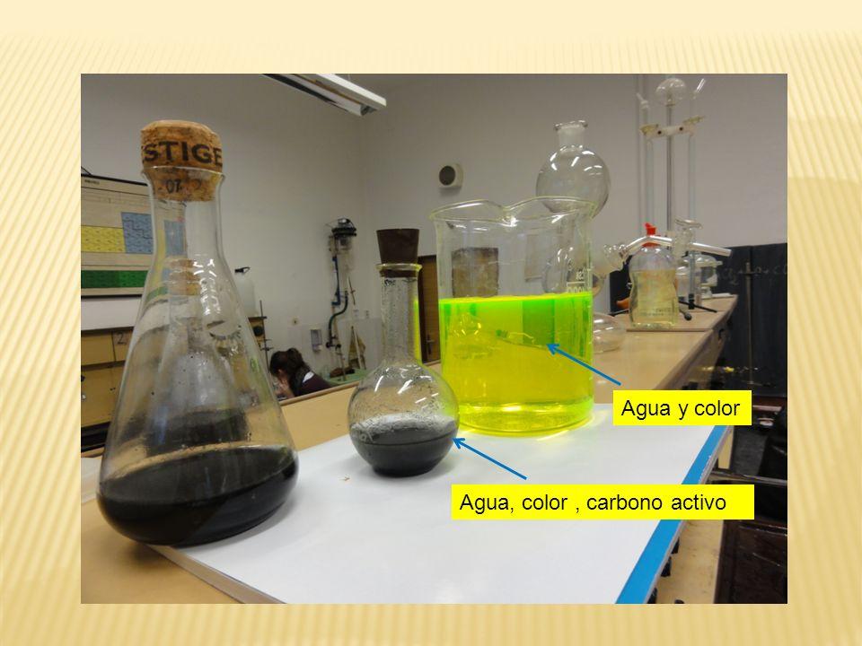 Agua y color Agua, color , carbono activo