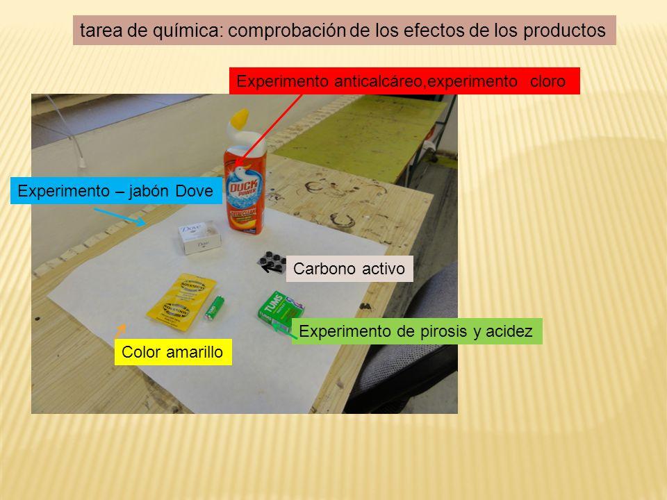 tarea de química: comprobación de los efectos de los productos