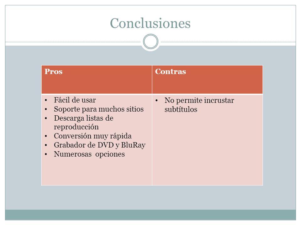 Conclusiones Pros Contras Fácil de usar Soporte para muchos sitios