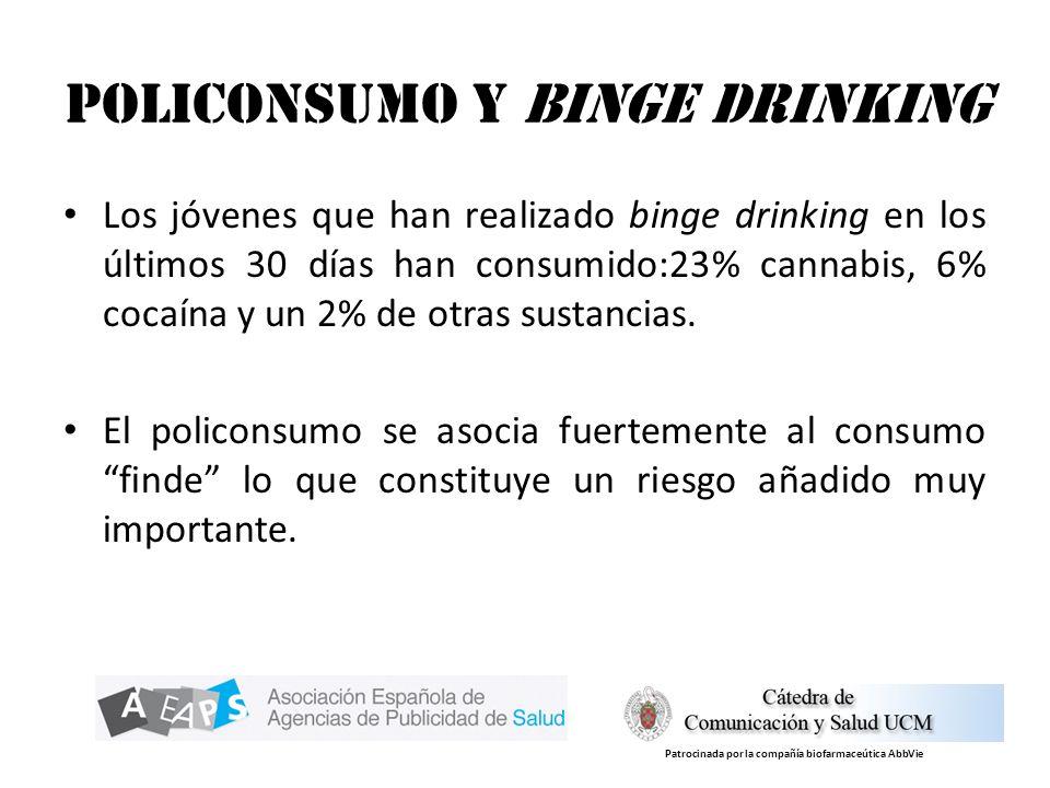 Policonsumo y Binge Drinking