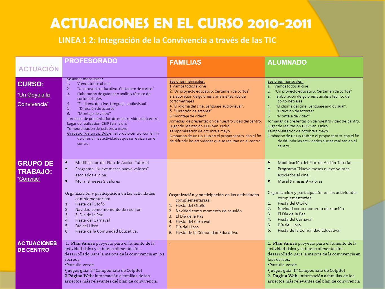 ACTUACIONES EN EL CURSO 2010-2011 LINEA 1 2: Integración de la Convivencia a través de las TIC