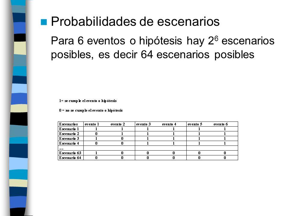 Probabilidades de escenarios