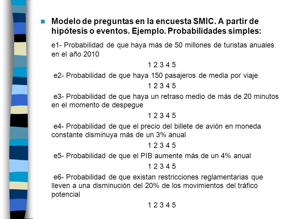 Modelo de preguntas en la encuesta SMIC