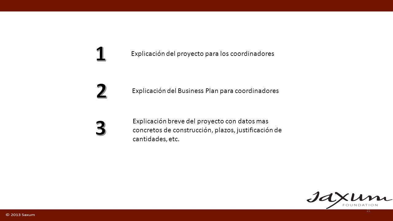 1 2 3 Explicación del proyecto para los coordinadores