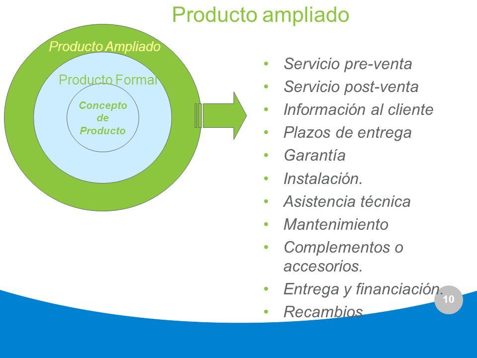 Producto ampliado Servicio pre-venta Servicio post-venta