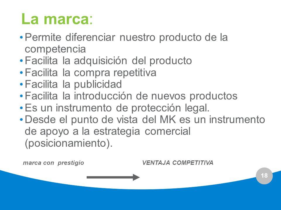 La marca: Permite diferenciar nuestro producto de la competencia