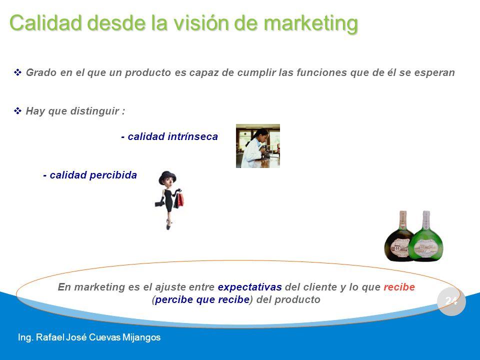 Calidad desde la visión de marketing