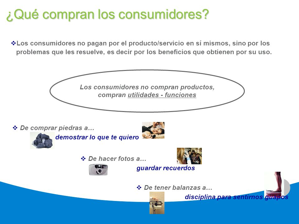 ¿Qué compran los consumidores
