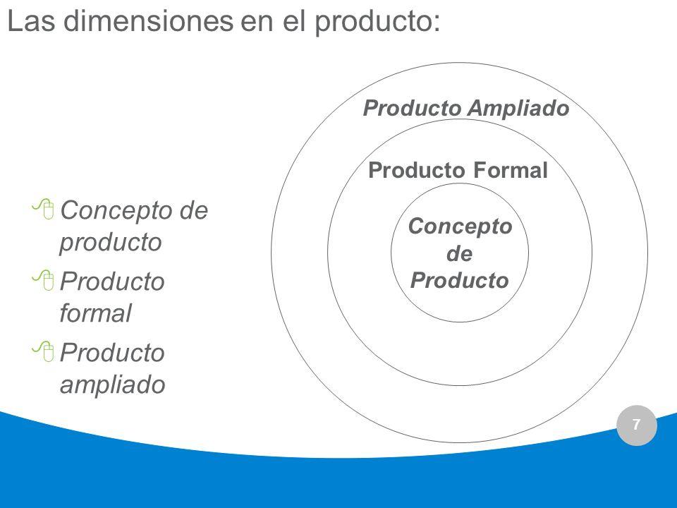 Las dimensiones en el producto: