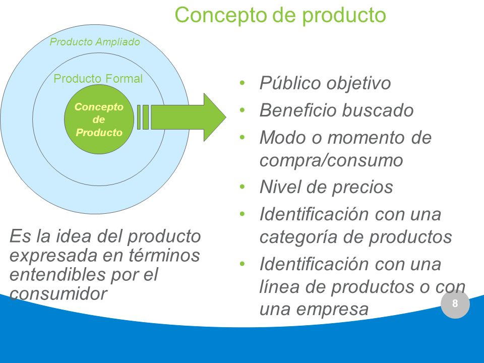 Concepto de producto Público objetivo Beneficio buscado