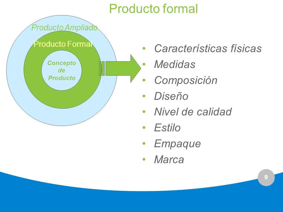 Producto formal Características físicas Medidas Composición Diseño