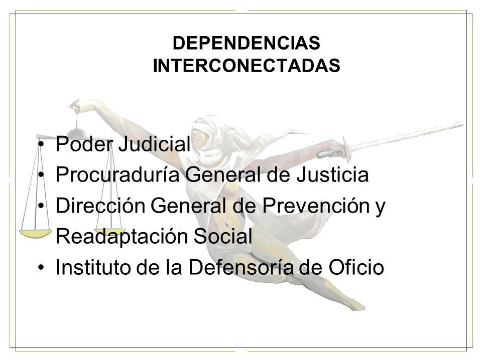 DEPENDENCIAS INTERCONECTADAS