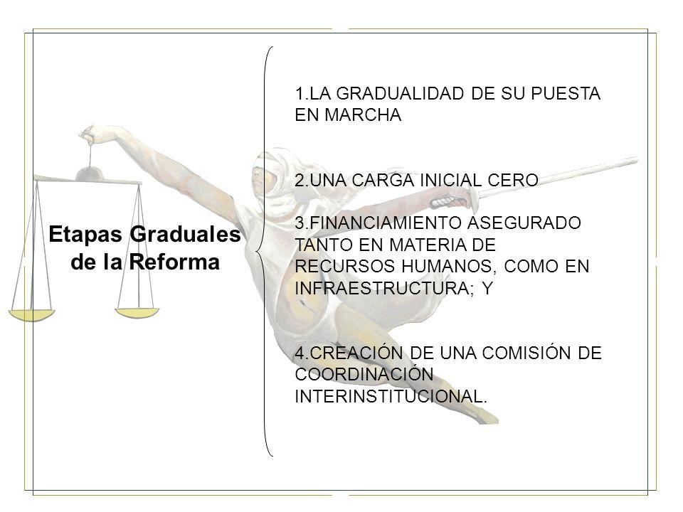 Etapas Graduales de la Reforma