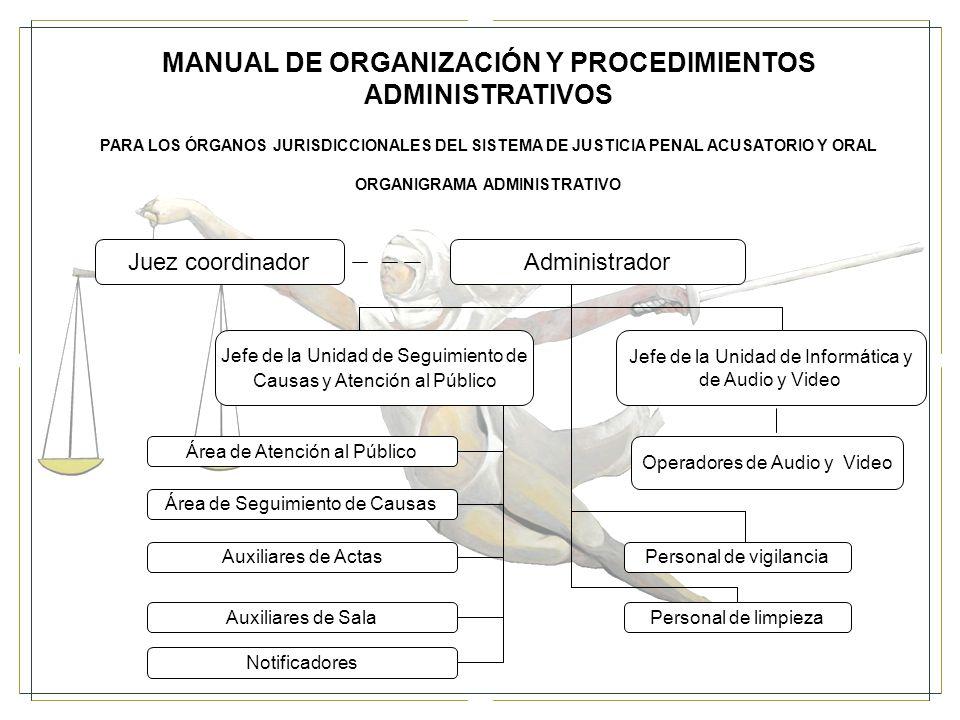 MANUAL DE ORGANIZACIÓN Y PROCEDIMIENTOS ADMINISTRATIVOS