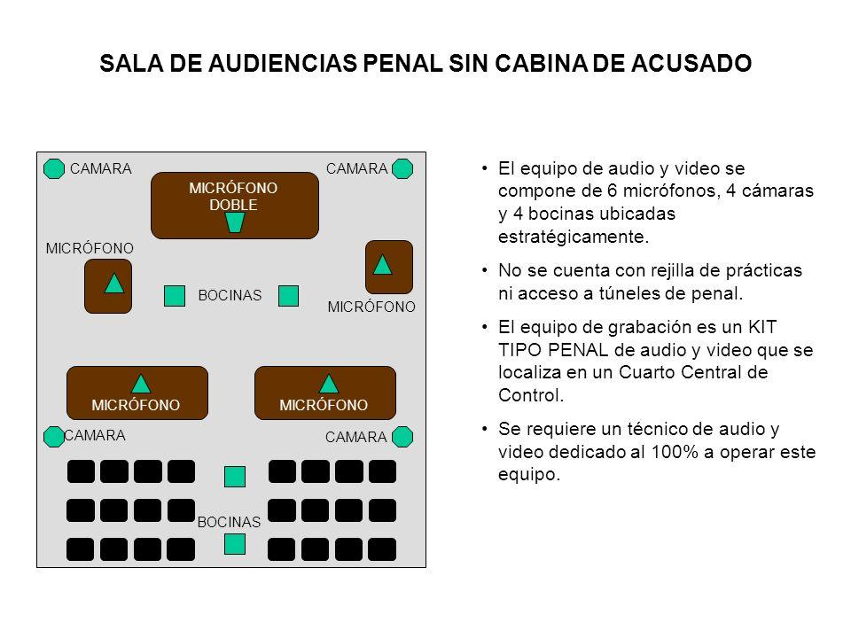 SALA DE AUDIENCIAS PENAL SIN CABINA DE ACUSADO