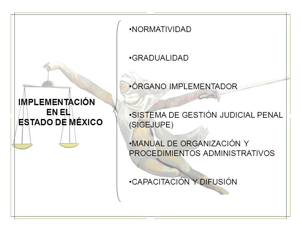 IMPLEMENTACIÓN EN EL ESTADO DE MÉXICO NORMATIVIDAD GRADUALIDAD