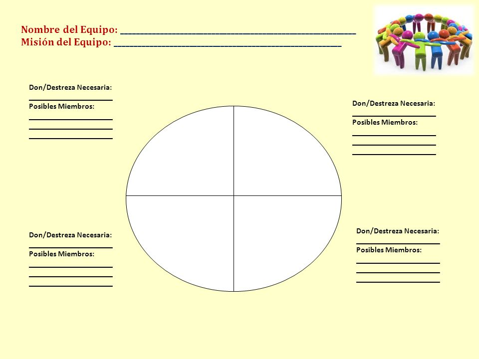 Module 7, Shared Leadership Slide 38