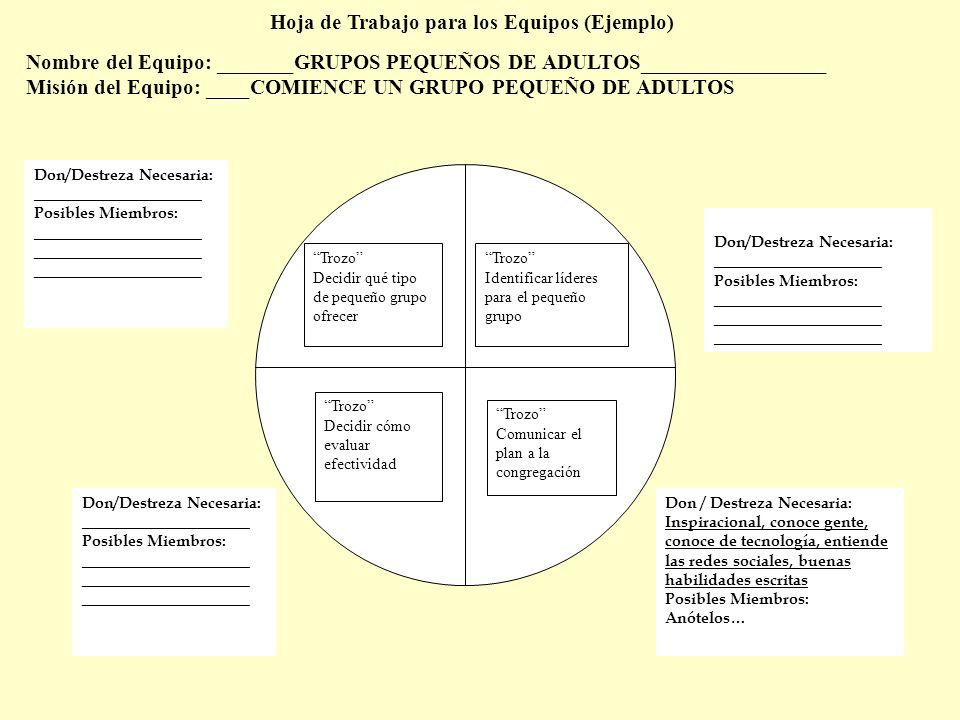 Module 7, Shared Leadership Slide 39
