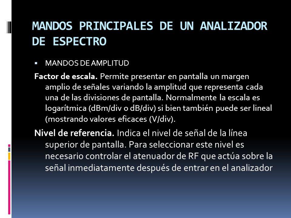 MANDOS PRINCIPALES DE UN ANALIZADOR DE ESPECTRO