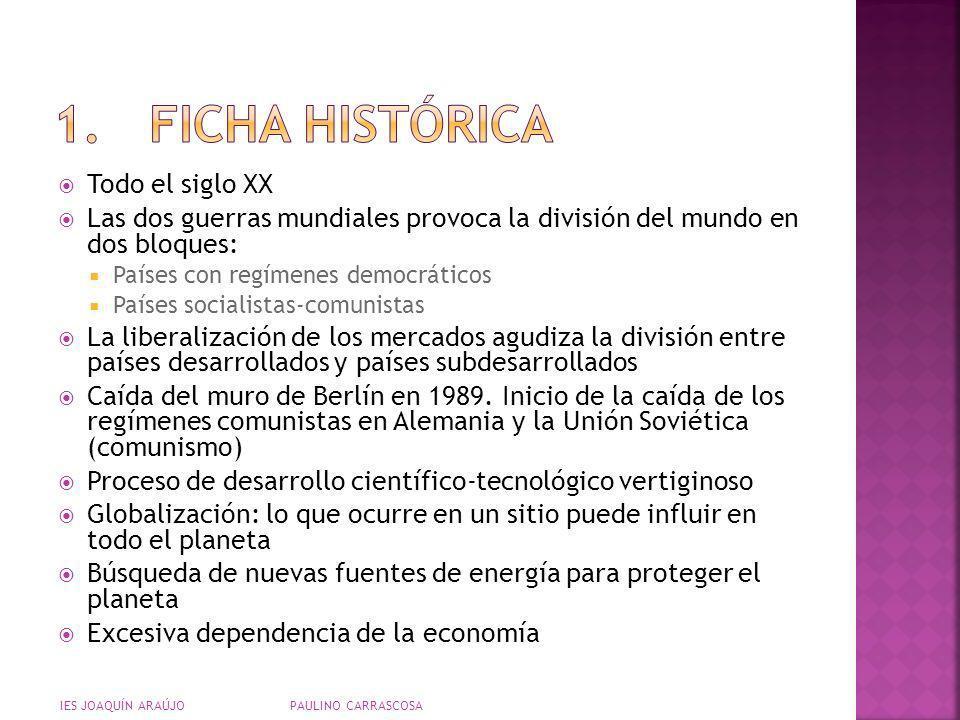 1. FICHA HISTÓRICA Todo el siglo XX