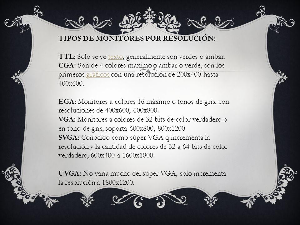 TIPOS DE MONITORES POR RESOLUCIÓN: