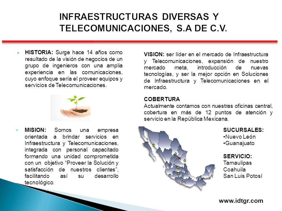 INFRAESTRUCTURAS DIVERSAS Y TELECOMUNICACIONES, S.A DE C.V.