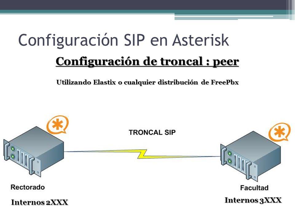 Configuración SIP en Asterisk
