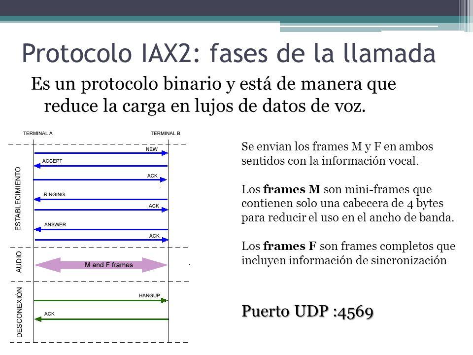Protocolo IAX2: fases de la llamada