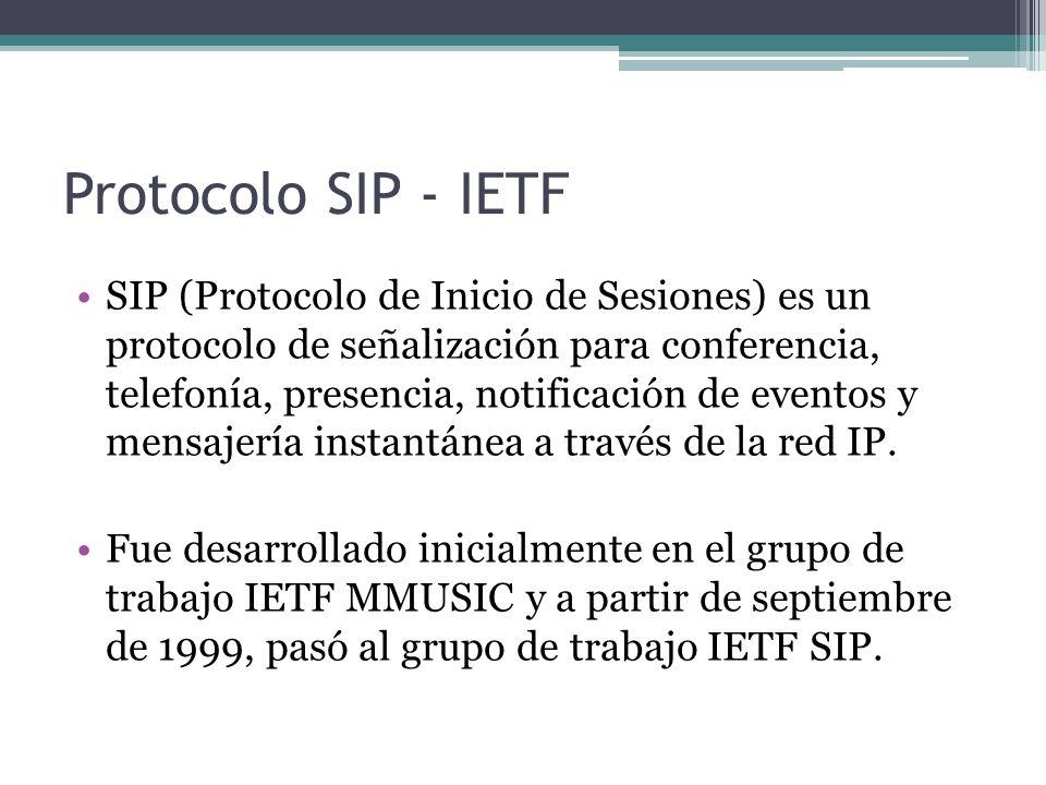Protocolo SIP - IETF