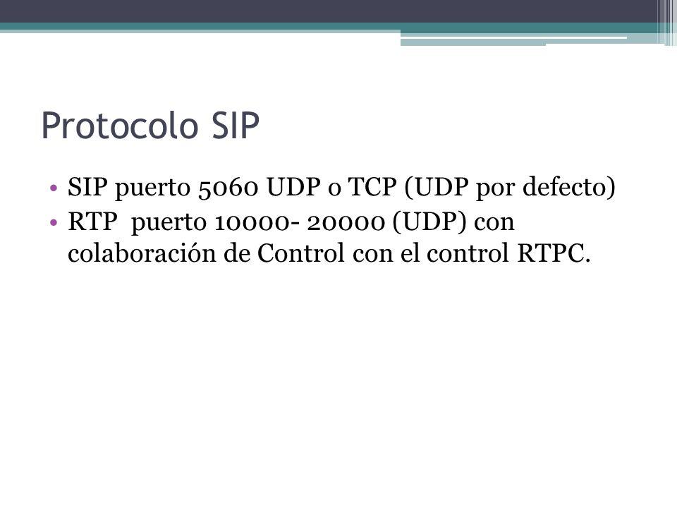 Protocolo SIP SIP puerto 5060 UDP o TCP (UDP por defecto)
