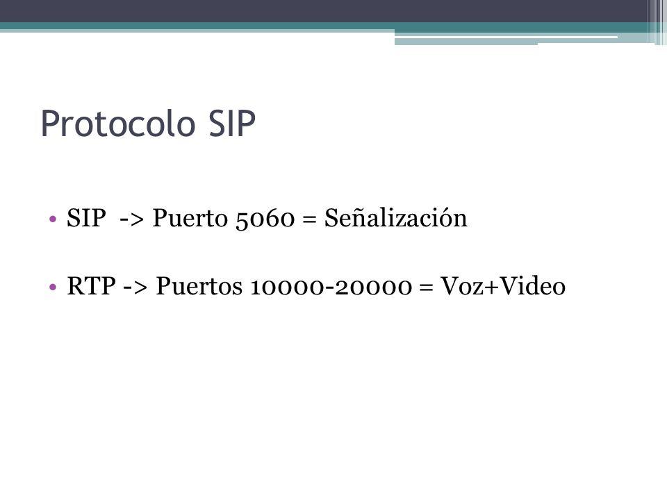 Protocolo SIP SIP -> Puerto 5060 = Señalización