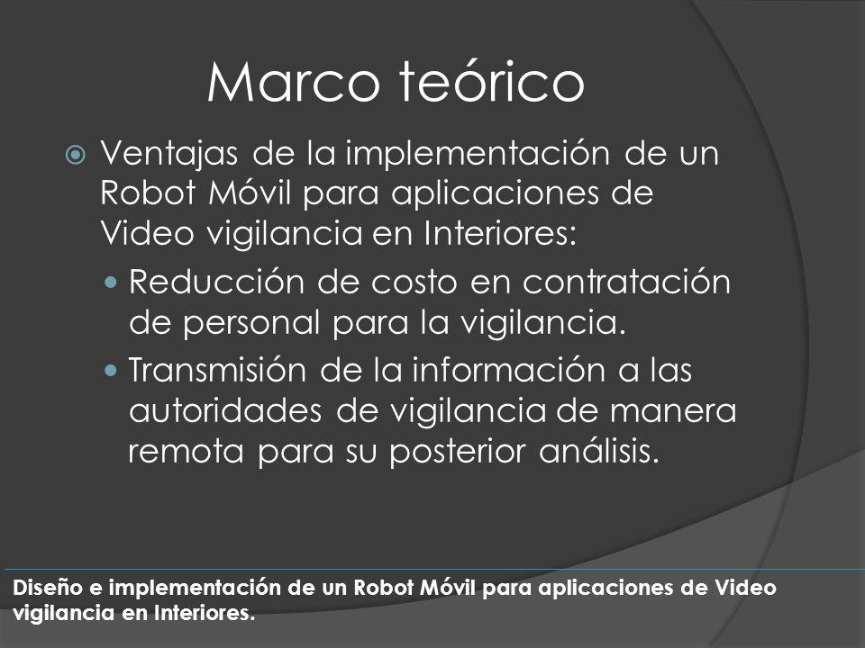 Marco teórico Ventajas de la implementación de un Robot Móvil para aplicaciones de Video vigilancia en Interiores: