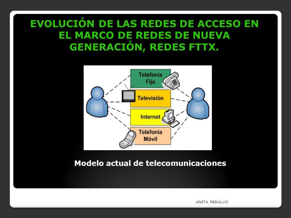 Modelo actual de telecomunicaciones