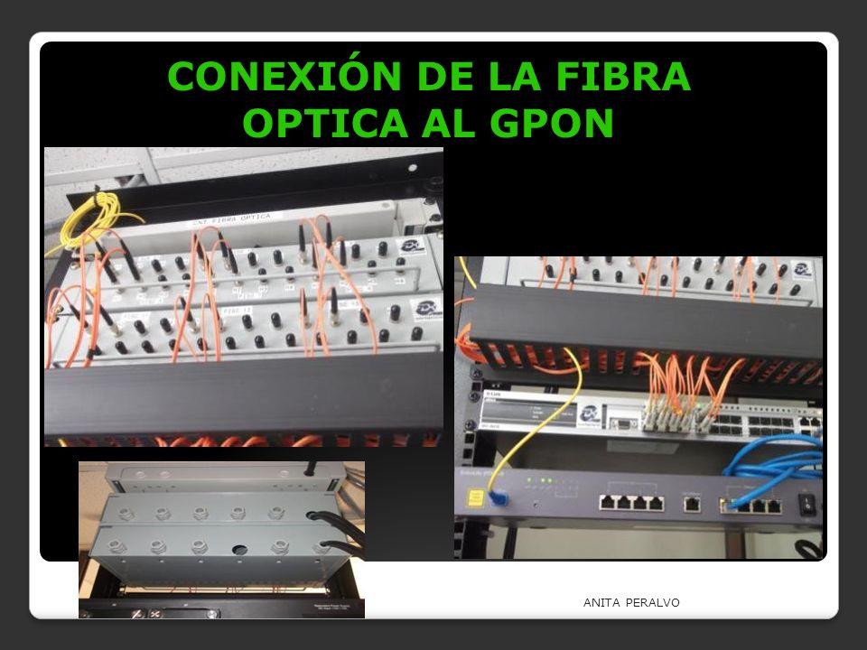 CONEXIÓN DE LA FIBRA OPTICA AL GPON