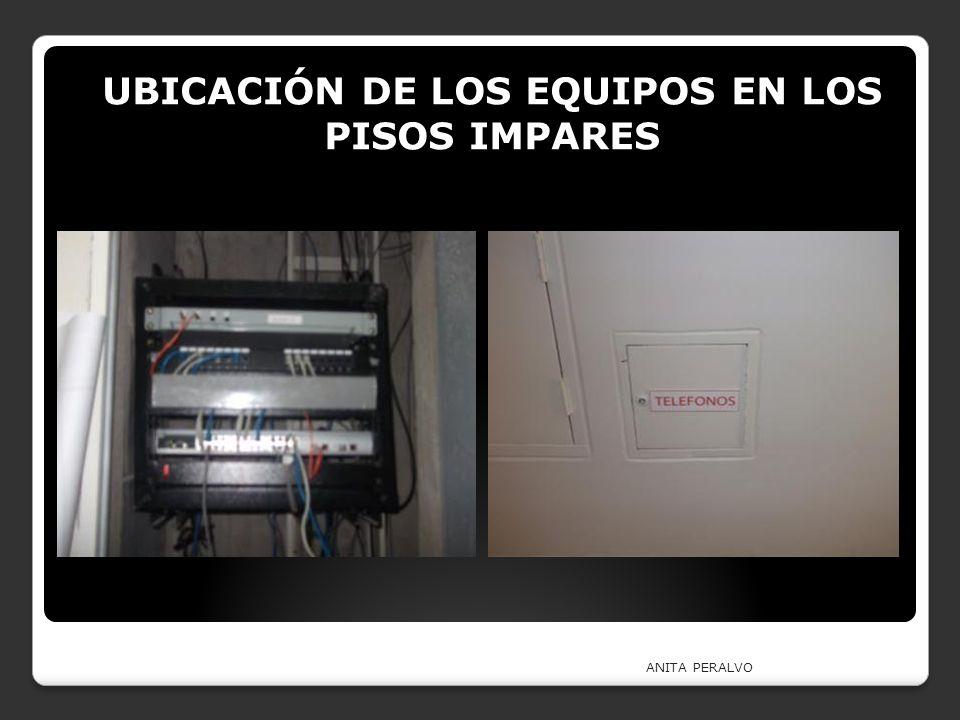 UBICACIÓN DE LOS EQUIPOS EN LOS PISOS IMPARES